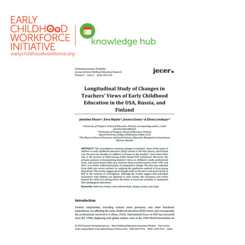 Longitudinal Study of Changes in Teachers' Views of Early Childhood Education in the USA, Russia, and Finland