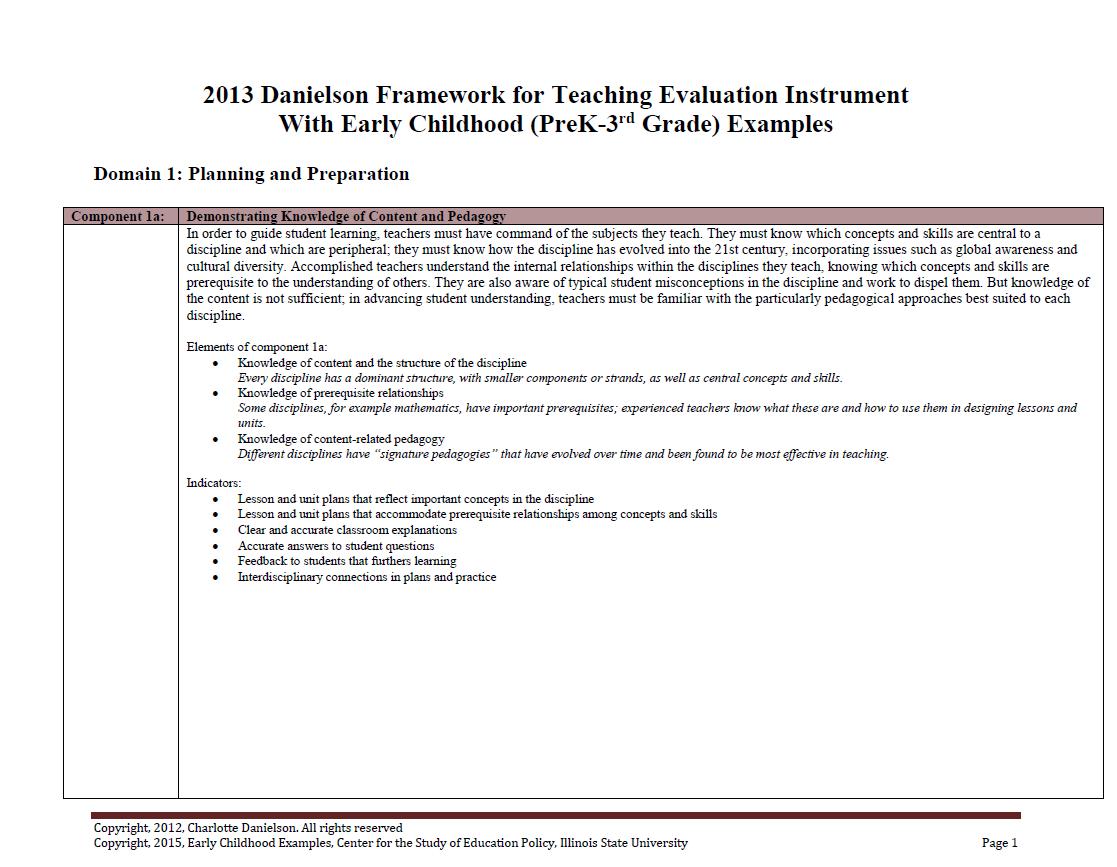Teaching Evaluation PreK through 3rd grade