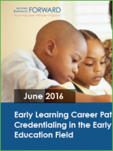 Early Learning Career Pathways Initiative: Credentialing in the Early Care and Education Field