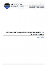 2013 National Early Childhood Education